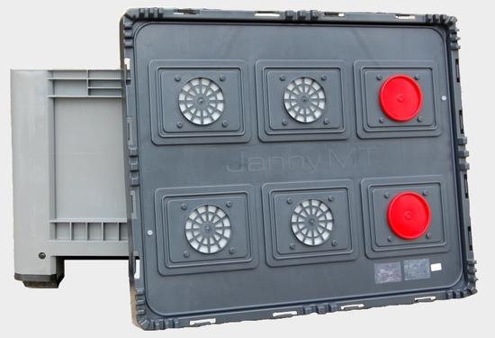 Module AC 610L
