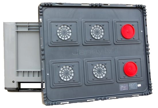 Módulos de AC en uso